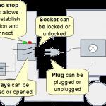hvcoupling-system-sketch