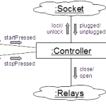 HVCS object model and events